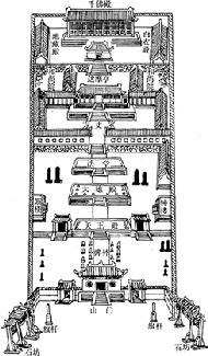 Le monastère Shaolin Shi