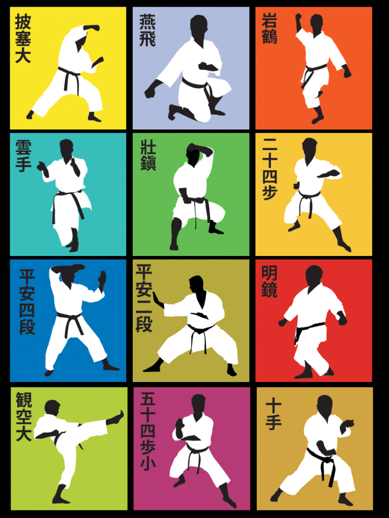 Liste Kata Shotokan Karate-Do